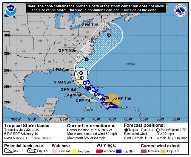 Hurricane Coming to Central Florida?